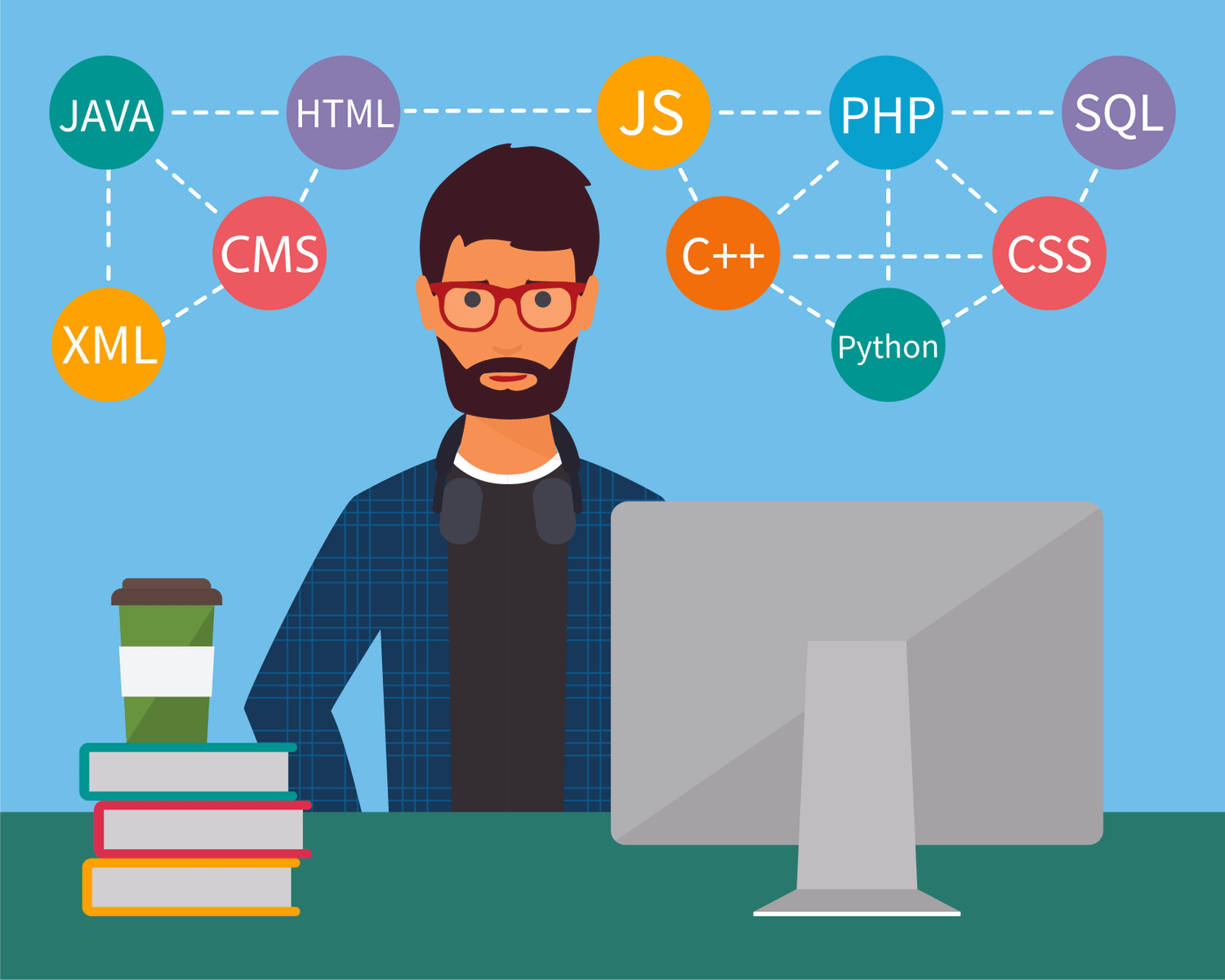 Top 5 programming languages featured